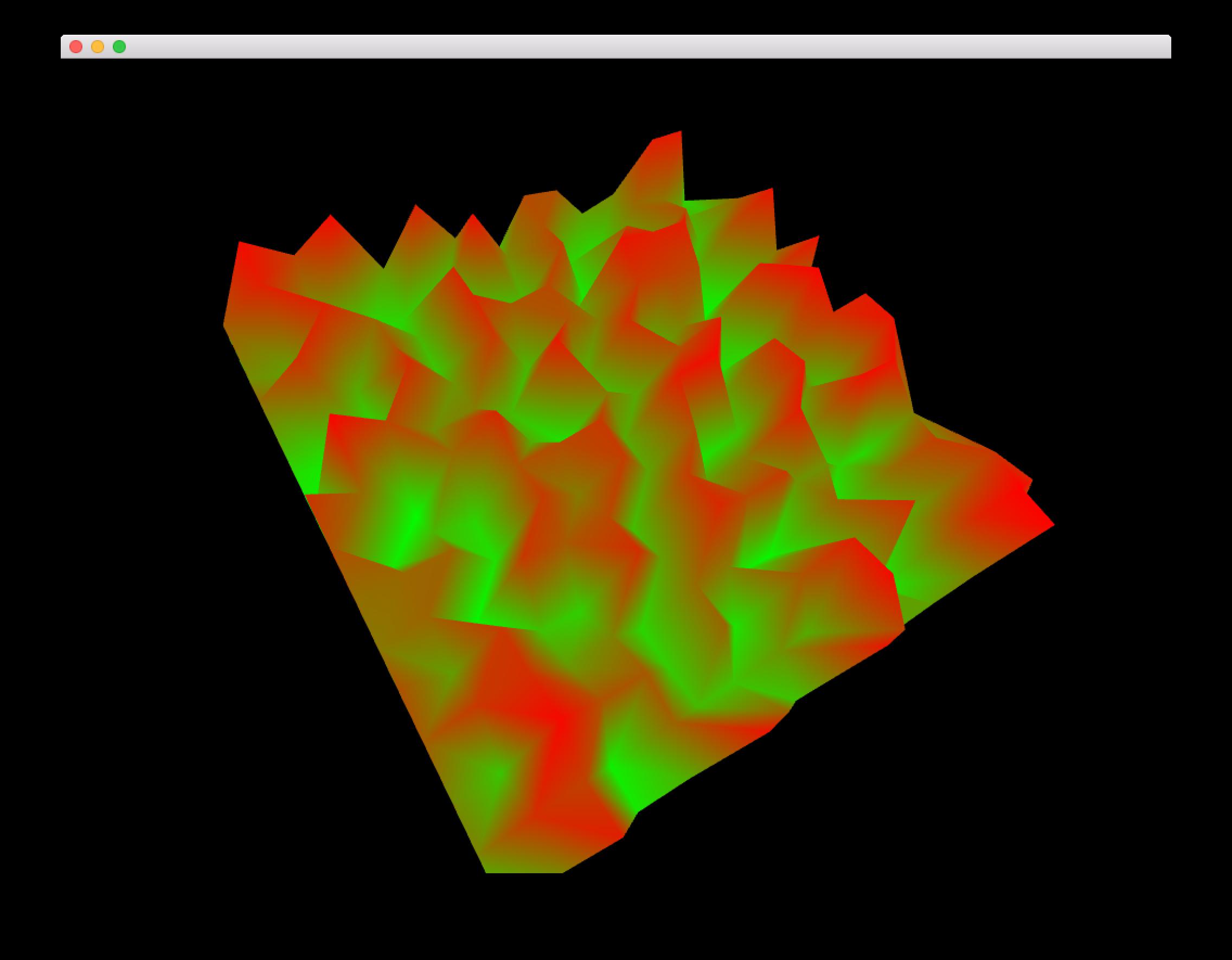oF_3次元グラフ